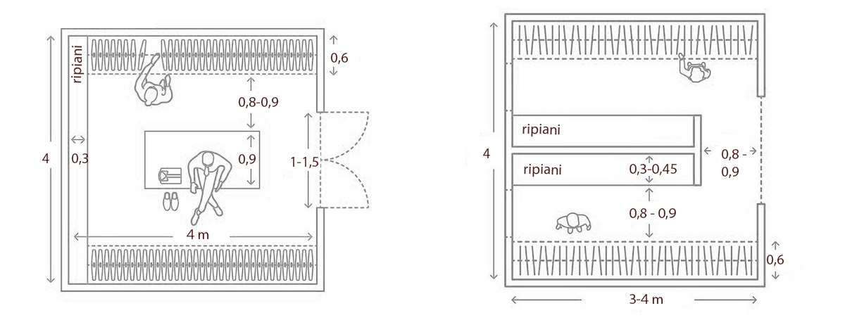 Misure Minime Per Cabina Armadio.Cabina Armadi Le Misure Minime Per Progettarla Lavocedigenova It