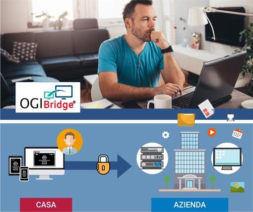 OGIBridge® annulla le distanze: fare smart working non è mai stato così semplice
