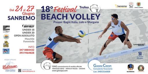 Torna la grande estate del beach volley italiano a Sanremo