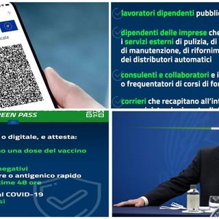 Green Pass obbligatorio, ecco cosa rischia chi è senza: stop dello stipendio e sanzioni fino a mille euro per chi non controlla