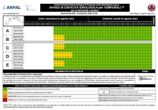 Maltempo: prolungata fino alle 18 l'allerta gialla per temporali nella Val Trebbia, Val d'Aveto e Valle Scrivia