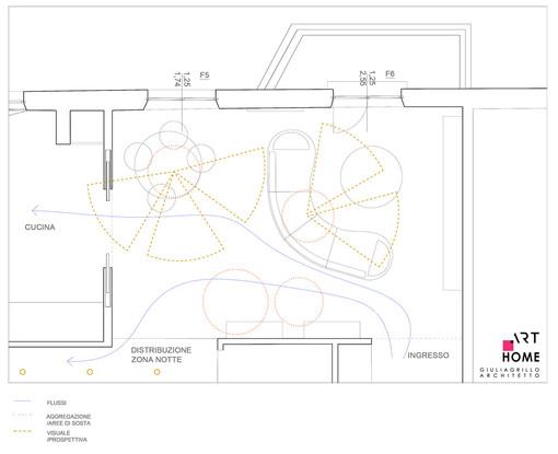 Divano, televisione e luci: gli schemi per organizzare spazi e arredi in soggiorno
