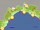Meteo: giornata soleggiata ma caratterizzata dall'arrivo di forti venti
