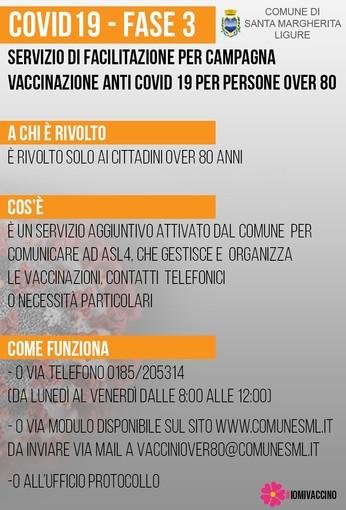 Santa Margherita Ligure, vaccini: Comune facilitatore per contatti dei cittadini con Asl4