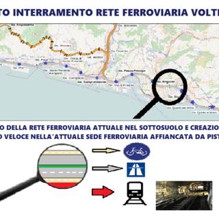 """Gruppo NO alle piste ciclabili d'intralcio alla viabilità ordinaria: """"Superato il problema di Corso Italia, partecipiamo al cambiamento della nostra città"""""""